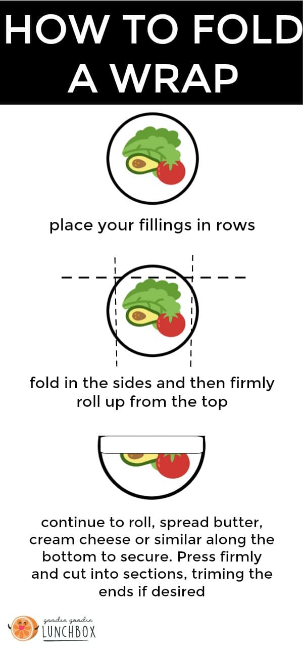 delicious and healthy 10 Wrap Filling Ideas for School Lunches