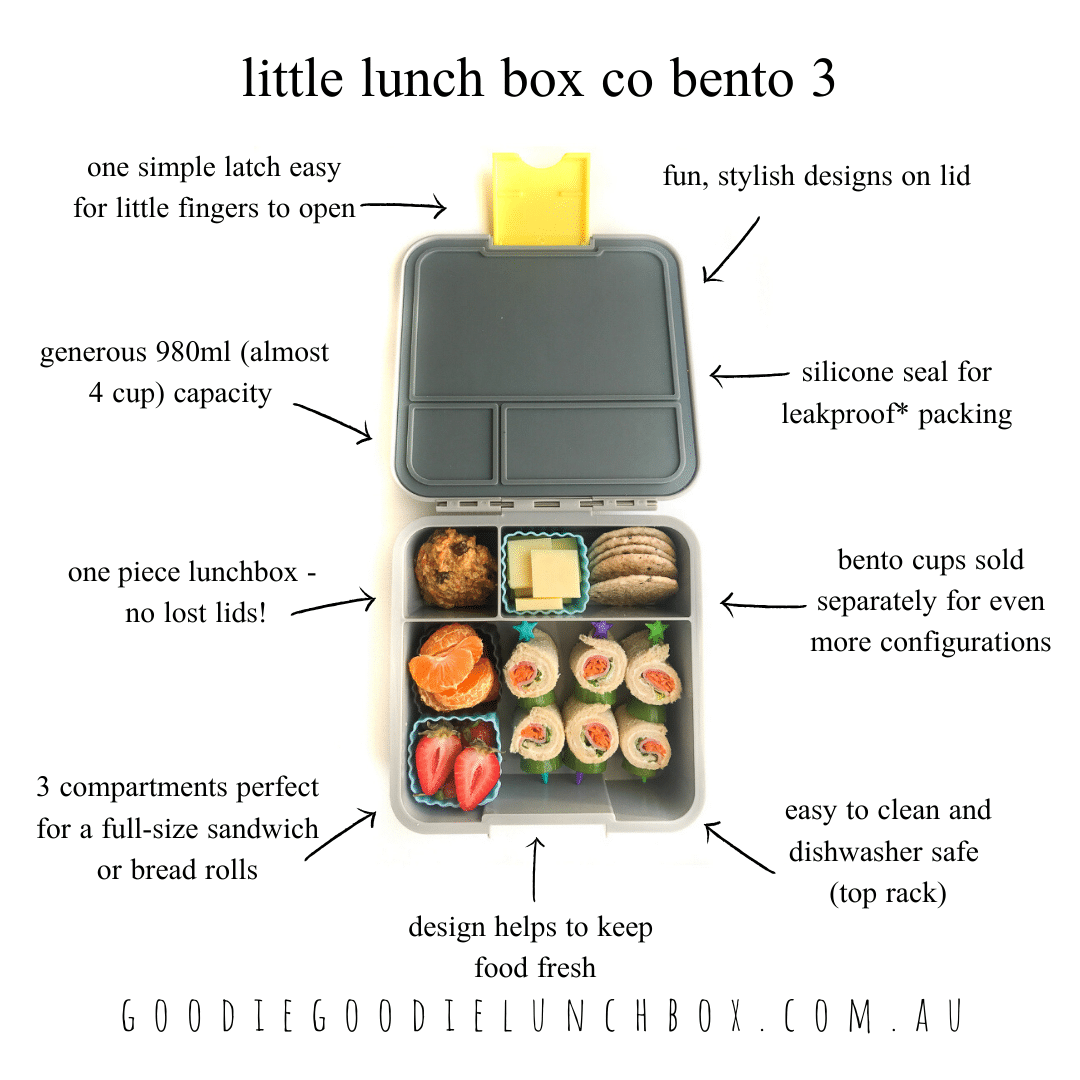 bento three infographic